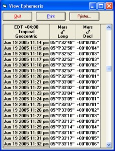 View Ephemeris Details in Solar Fire